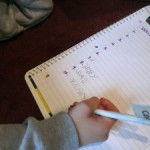 getting kids to write: write around the room