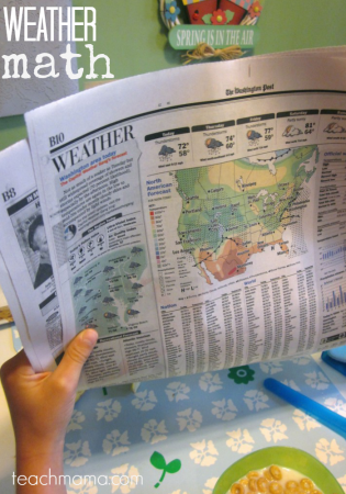 weather math | newspaper for math learning teachmama.com