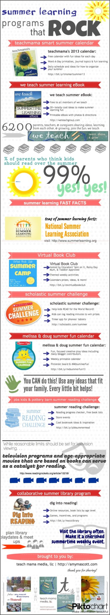 summer learning infographic teachmama 13