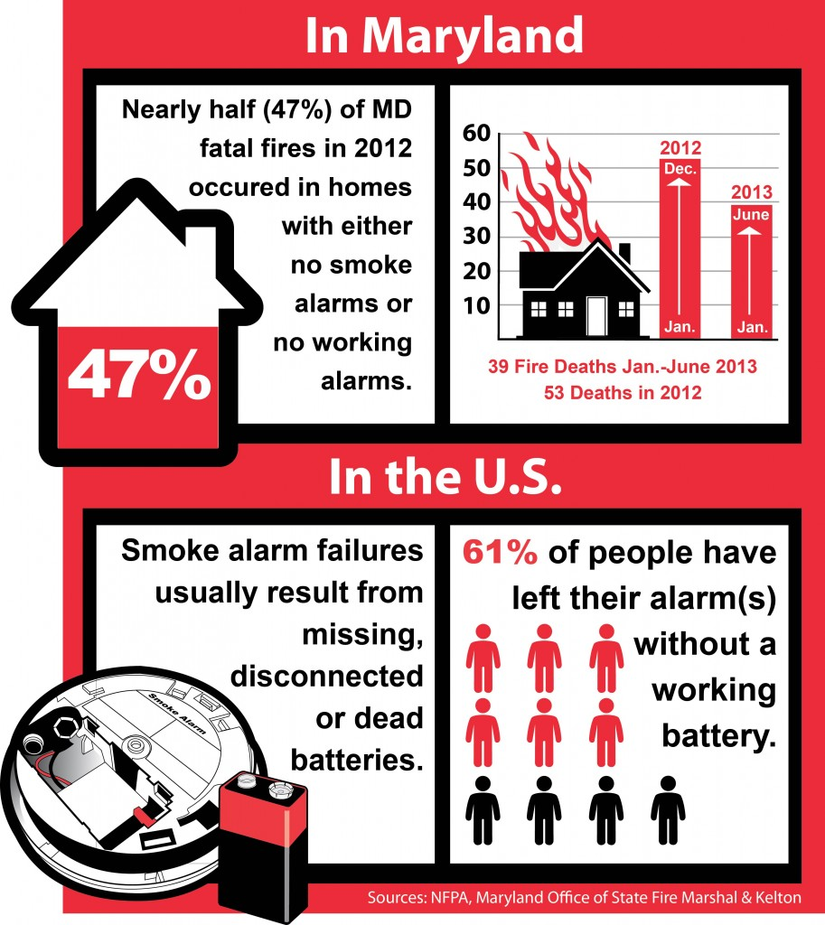 MARYLAND SMOKE INFO GRAPHIC