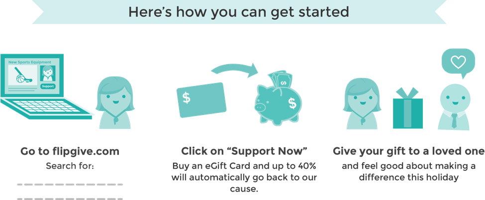 3 Steps to get started as a supporter
