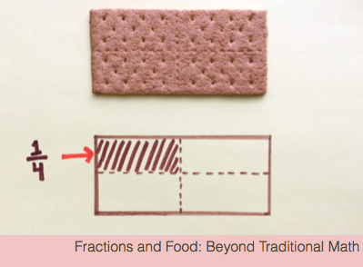 fractions with food | teachmama.com