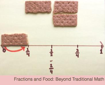 fractions with food | teachmama.com