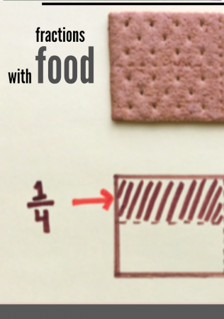 fractions with FOOD: hands-on math