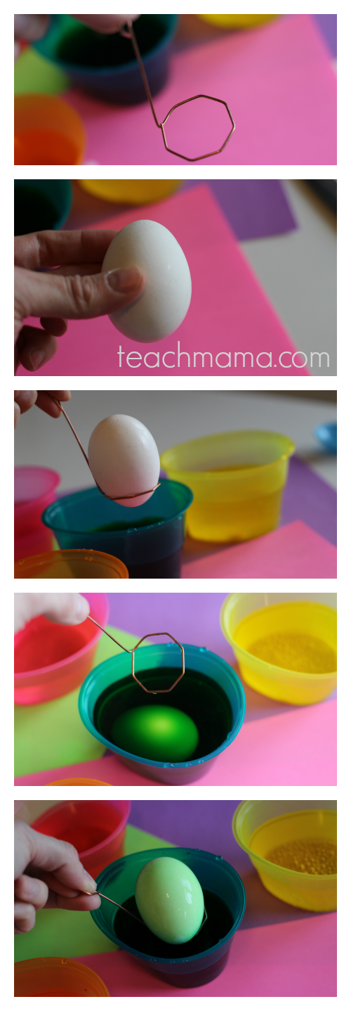egg dying 101  teachmama.com