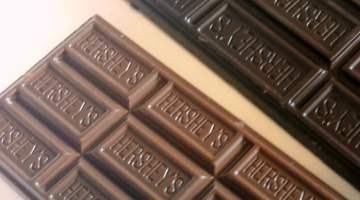 chocolate math: age by chocolate