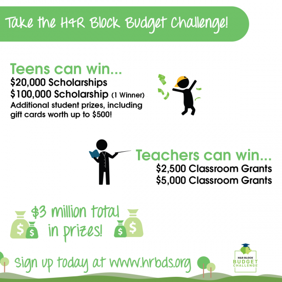 budget challenge for students: real-life money management and big $ for classrooms and students
