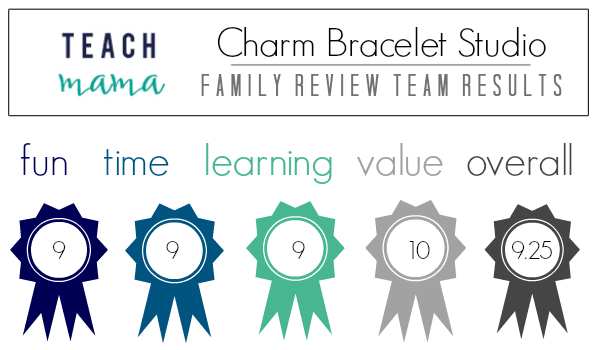 teach mama review award charm