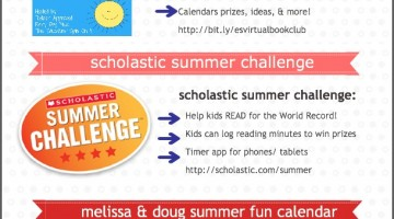 summer learning infographic teachmama