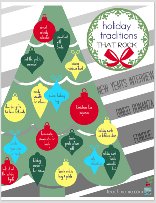 holiday traditions that make our family rock | what matters most teachmama.com