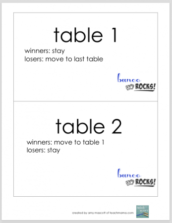 photograph relating to Printable Bunco Table Tally Sheets named how in direction of participate in bunco with People - coach mama