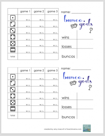 photograph regarding Bunco Tally Sheets Printable named how in the direction of perform bunco: tremendous enjoyable gno (women evening out) - prepare mama
