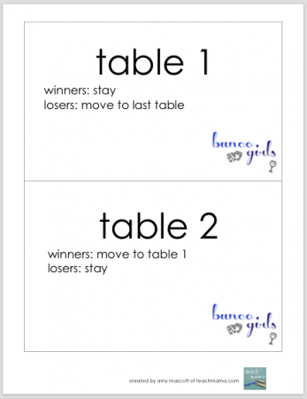 photograph relating to Cute Bunco Score Sheets Printable named how towards perform bunco: tremendous enjoyment gno (women of all ages evening out) - coach mama